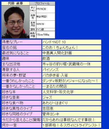 TBS情報制作局ディレクター 代田直章