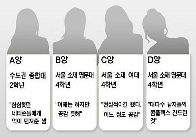 韓国 女子大生