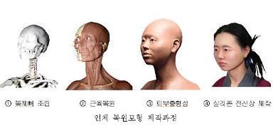 韓国 殉葬女性