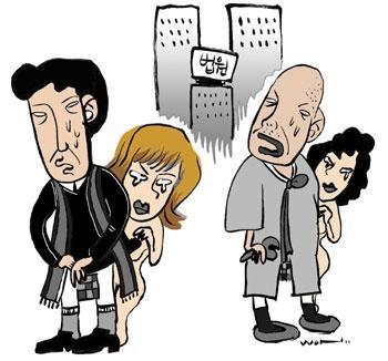 韓国 宗教家犯罪