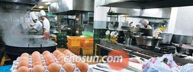 韓国 飲食店