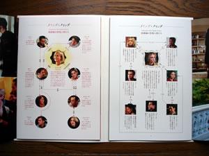 『メリンダとメリンダ』の人物相関図