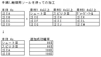1_2_手順2