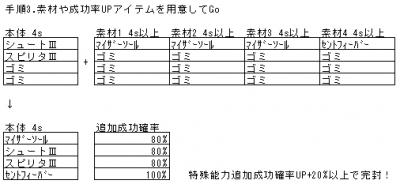 1_3_手順3