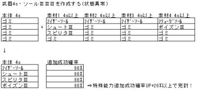 2_2_武器S333状態異常