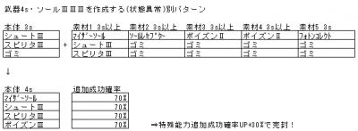 2_3_武器S333状態異常_コレクト