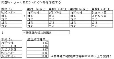 3_2_武器S33FB