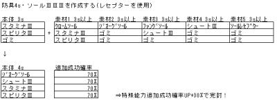 4_2_防具S333