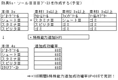 5_1_防具S333B
