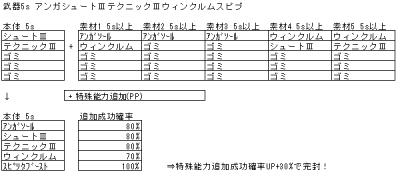 6_2_武器S33WB