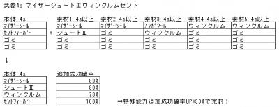 8_2_武器S3WF