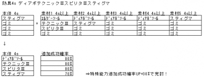 9_2_防具S33St