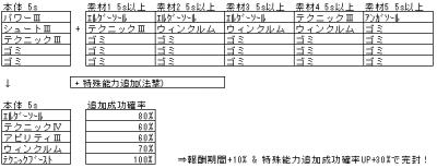 武器5sS43WB