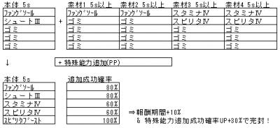 防具5sS344B