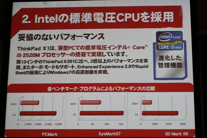 ThinkPad X1の紹介 プレゼン(8)