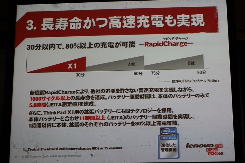ThinkPad X1の紹介 プレゼン(10)