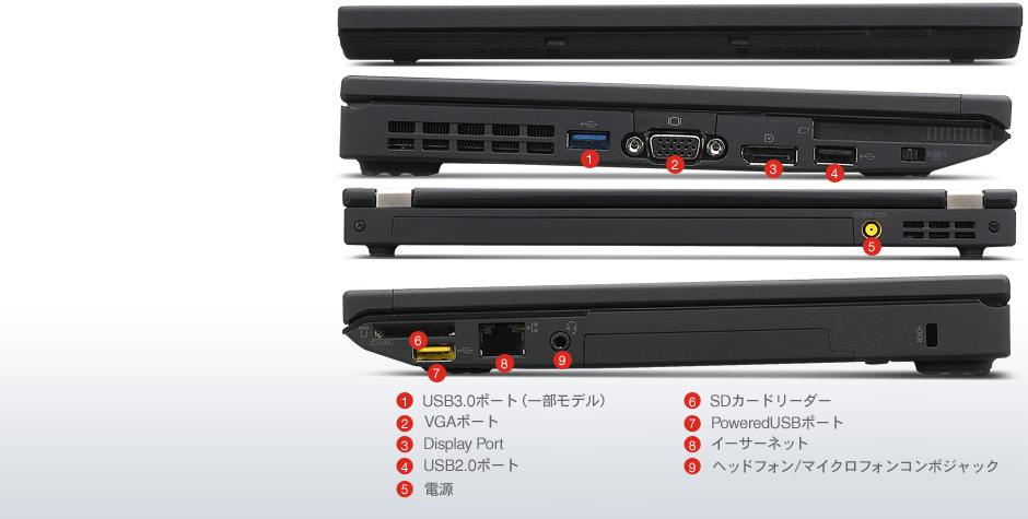 ThinkPad X220のインタフェース