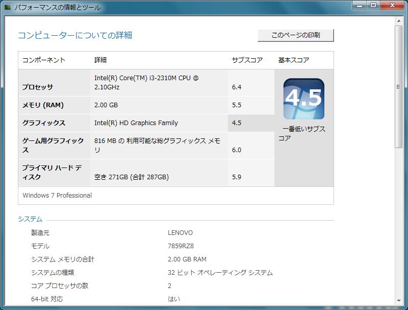 ThinkPad L520 Windowsエクスペリエンスインデックス