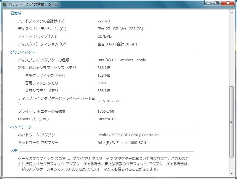 ThinkPad L520のパフォーマンス情報