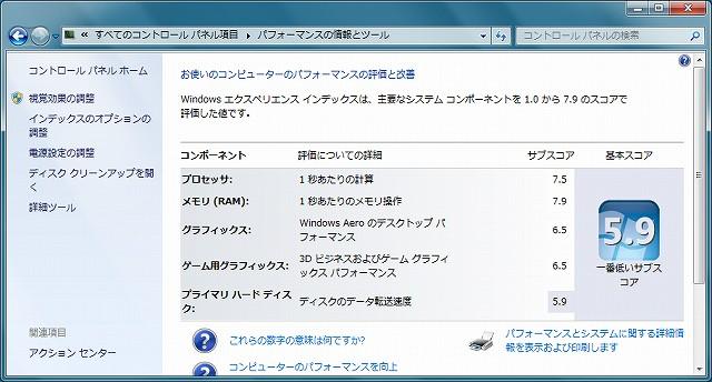 エクスペリエンス インデックス ThinkPad Edge E430 (3254CTO)