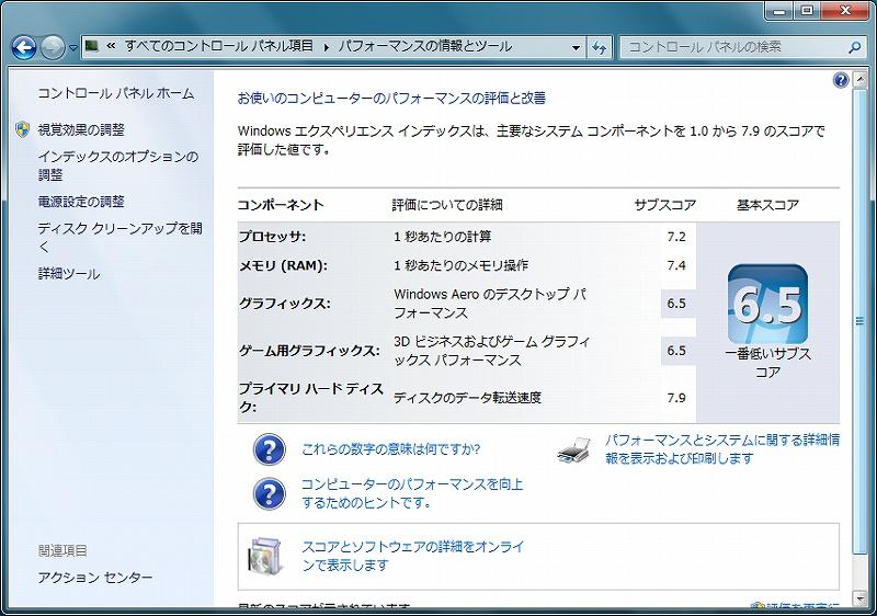 ThinkPad X230パフォーマンス