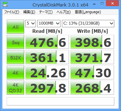 ThinkPad T430s ベンチマーク