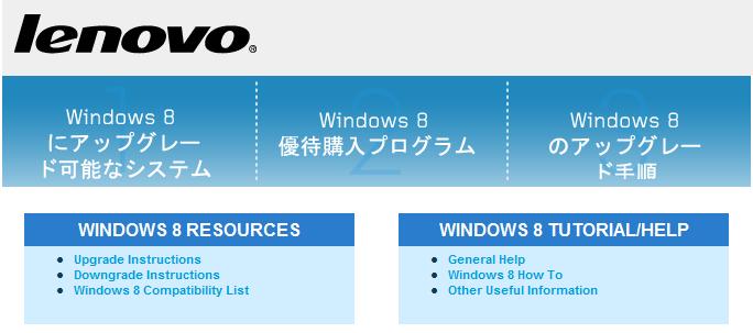 レノボ Windows8アップグレード