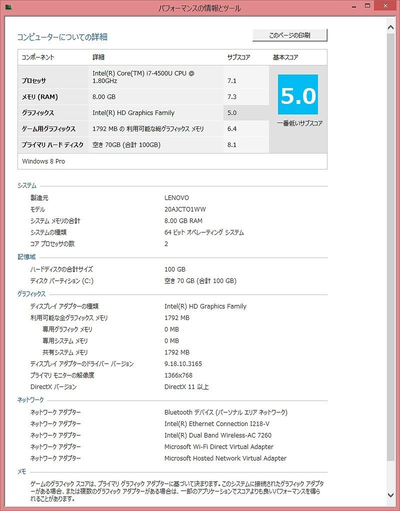 ThinkPad X240s エクスペリエンスインデックス