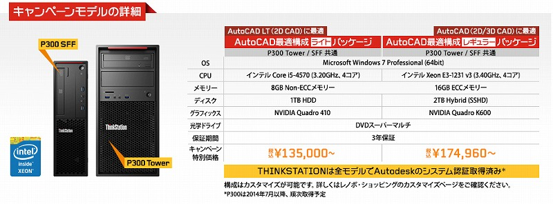 ThinkStation P300 Tower Auto CAD最適構成パッケージ