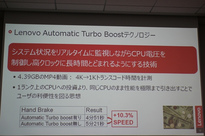Lenovo Automatic Turbo Boostテクノロジー