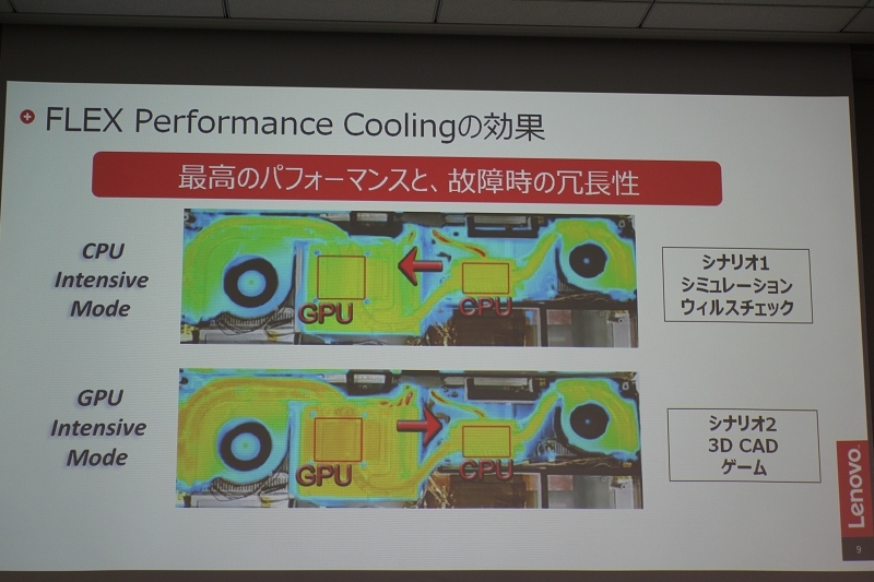 FLEX Performance Coolingの効果