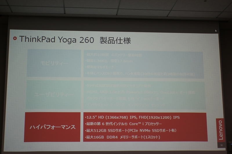 ThinkPad Yoga 260 ハイパフォーマンス