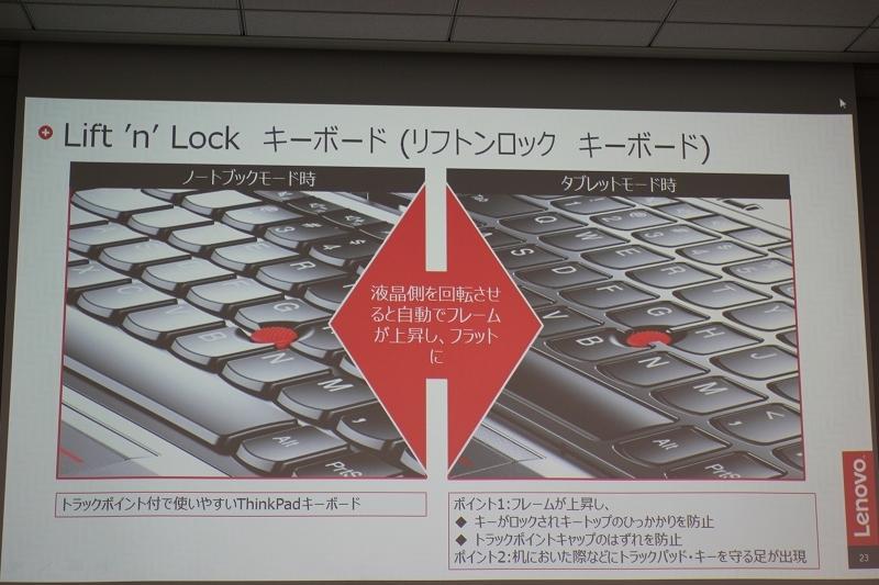 Lift n Lockキーボード (リフトンロック キーボード)