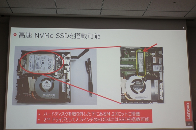 高速NVMe SSDを搭載可能