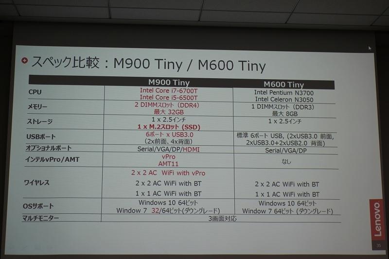 スペック比較 : M900 Tiny / M600 Tiny