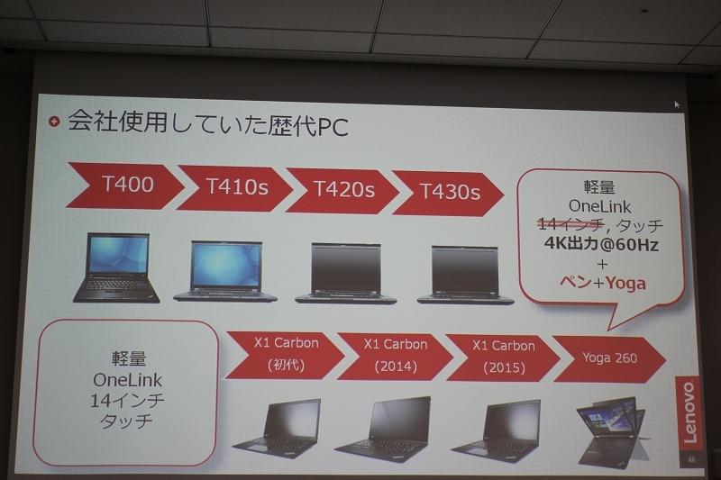 会社使用していた歴代PC
