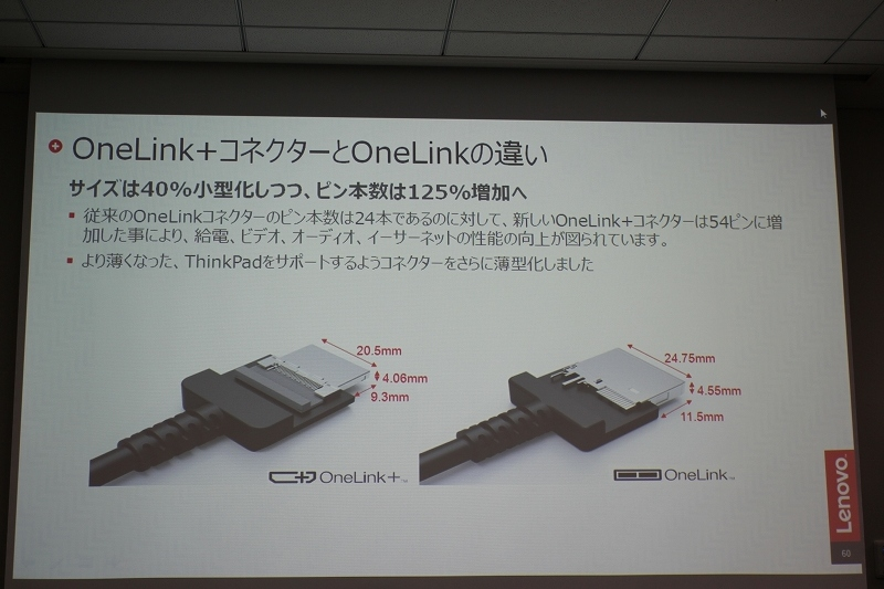 OneLink+コネクターとOneLinkの違い