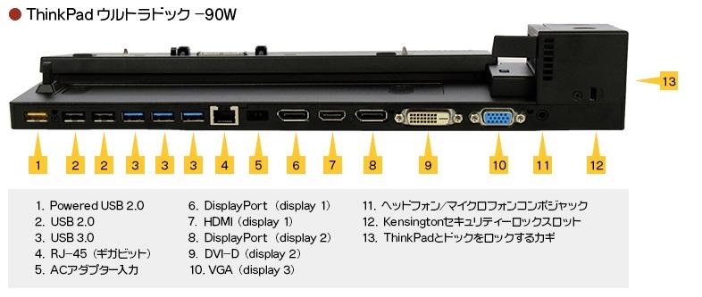 ThinkPad ウルトラドック 90W 40A20090JPのポート