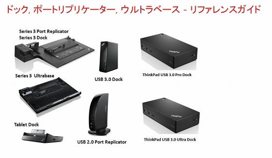 ThinkPad ドック, ポートリプリケーター, ウルトラベース リファレンスガイド