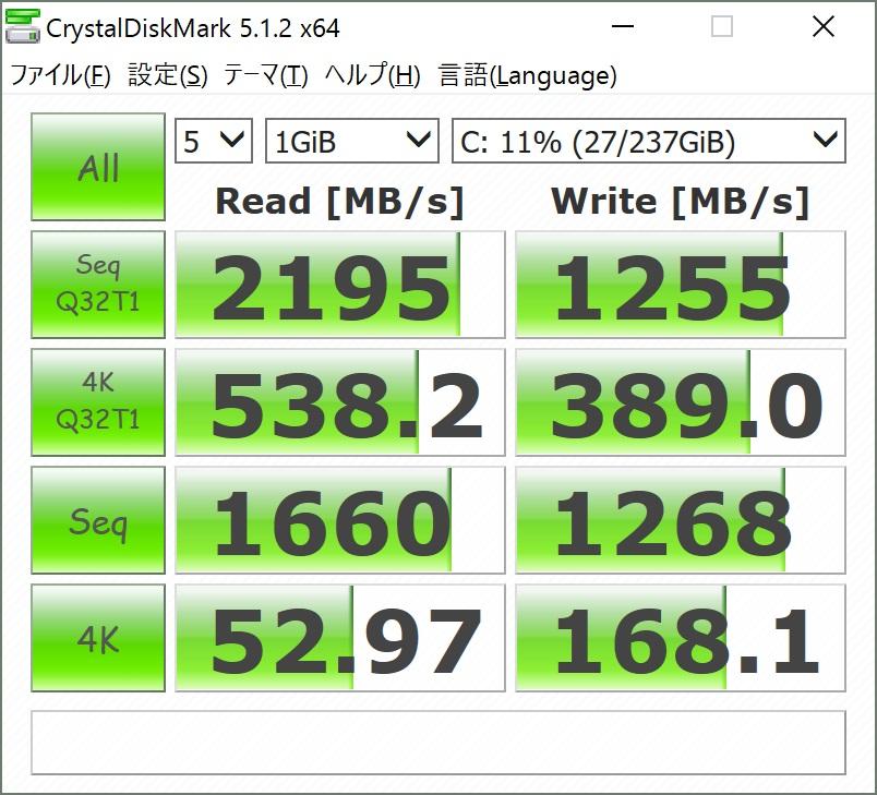 ThinkPad X1 CarbonのNVMeのCrystalDiskMark計測結果