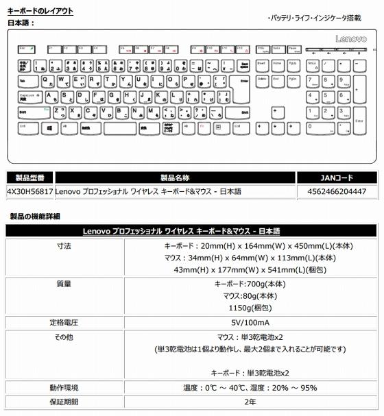 4X30H56817 キーボードレイアウト