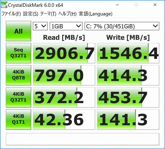 YOGA 920のCrystalDiskMark