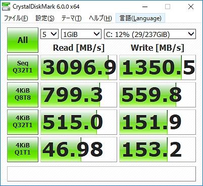 ideacentre 720 SSDのベンチマーク結果