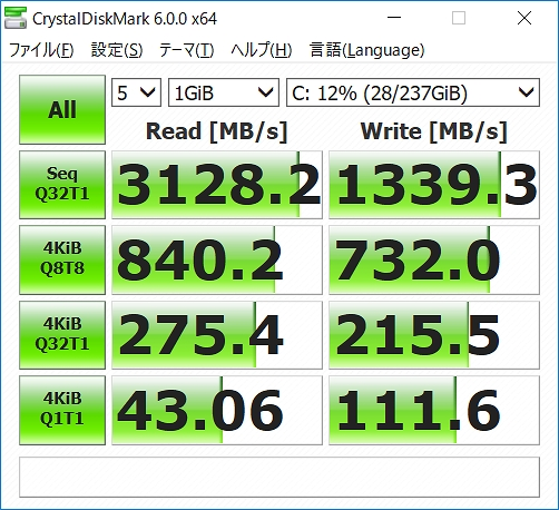 ThinkPad X280の CrystalDiskMark の実行結果