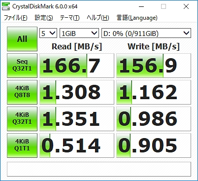 HDDのベンチマーク結果 CrystalDiskMark