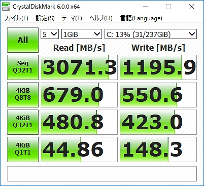 SSDのベンチマーク結果 CrystalDiskMark