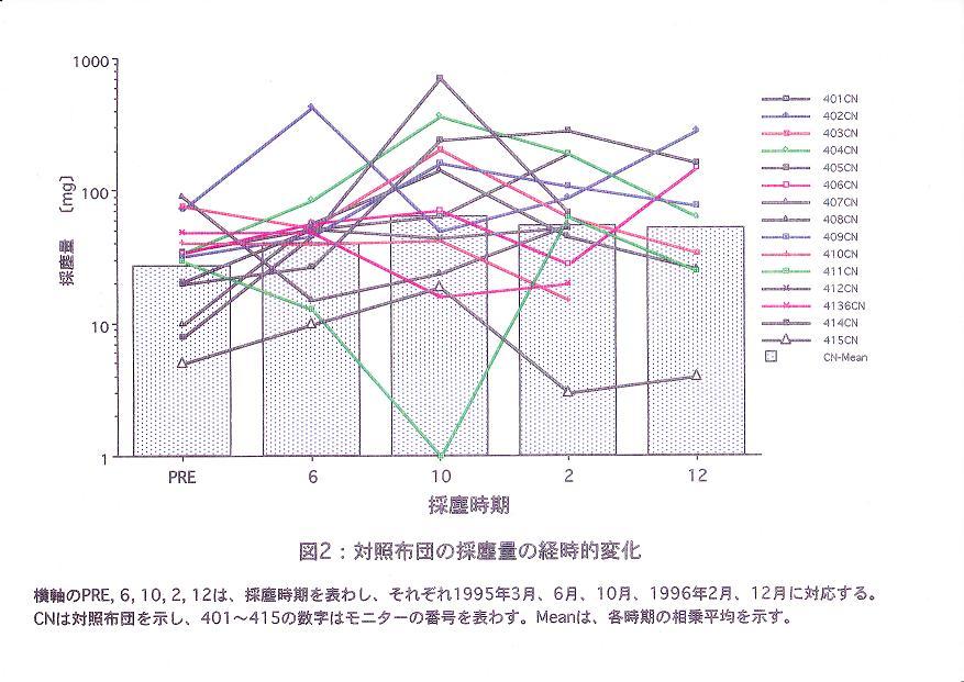 参考資料4