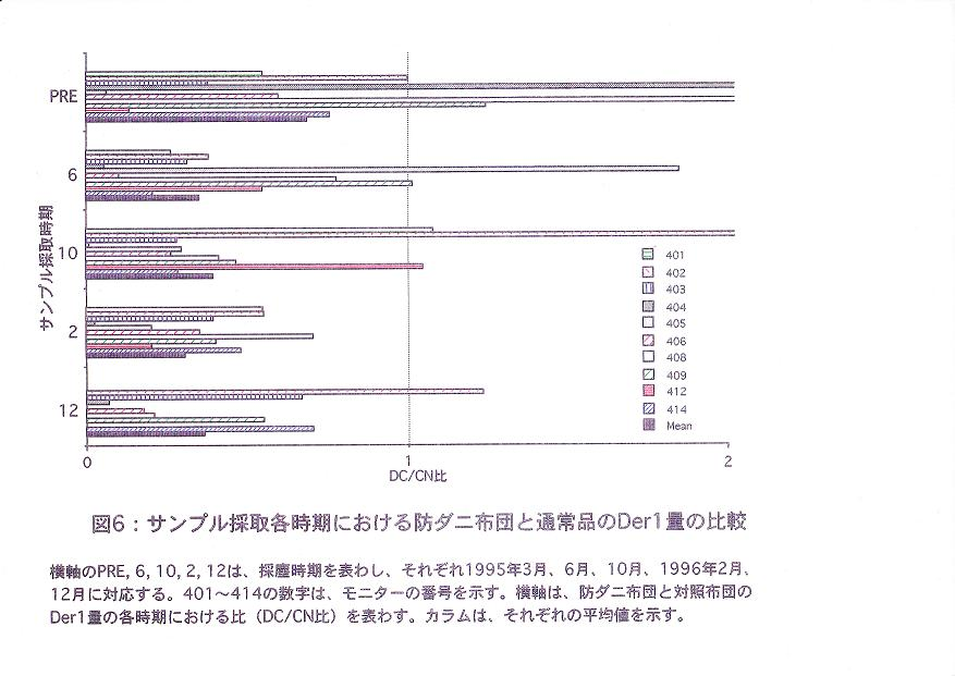 参考資料8
