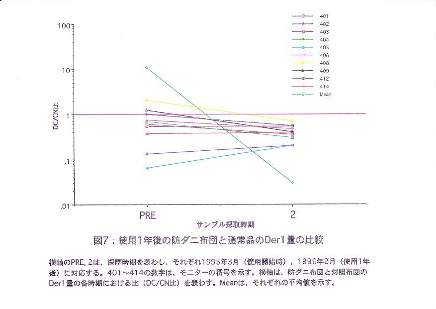 参考資料9