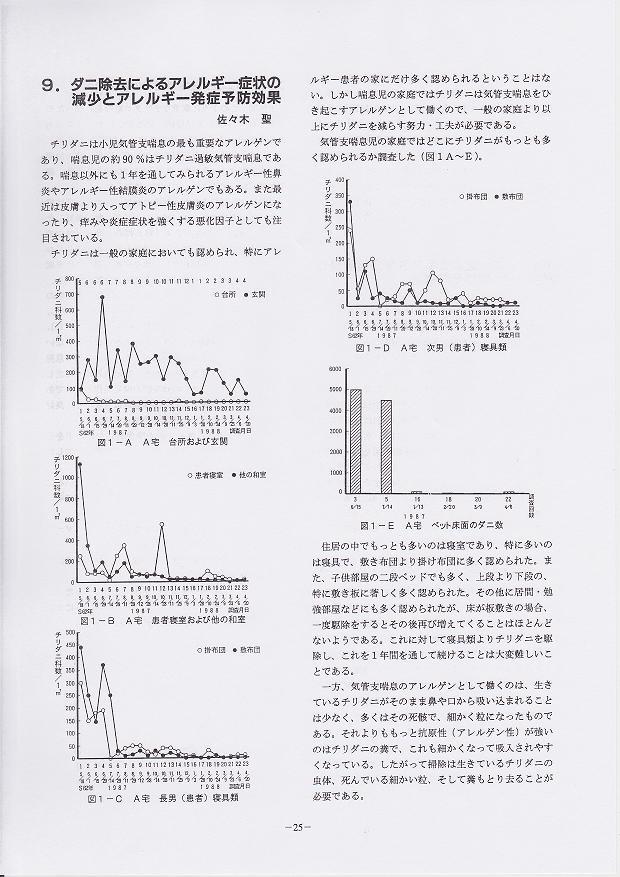 9.ダニ除去によるアレルギー症状の減少とアレルギー発症予防効果:佐々木聖